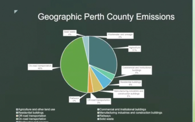 Update from the Perth County Climate Change Coordinator