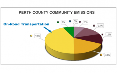Community Meeting: Cars, Convenience & Carbon